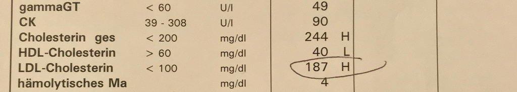 Laborwerte - Cholesterin zu hoch