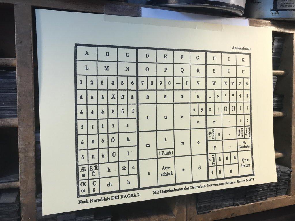 Schema Antiqua-Setzkasten