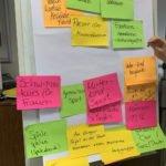 Interkulturelle Gemeinschaftsaktion Lehrte - arbeiten